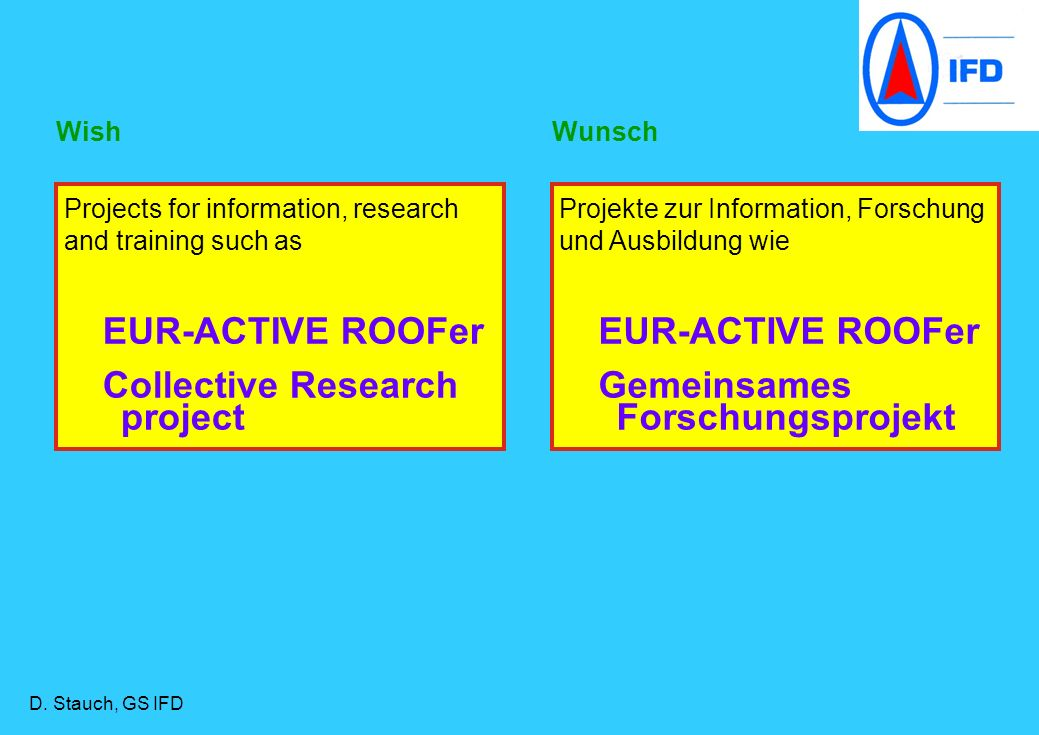 Collective Research project Gemeinsames Forschungsprojekt