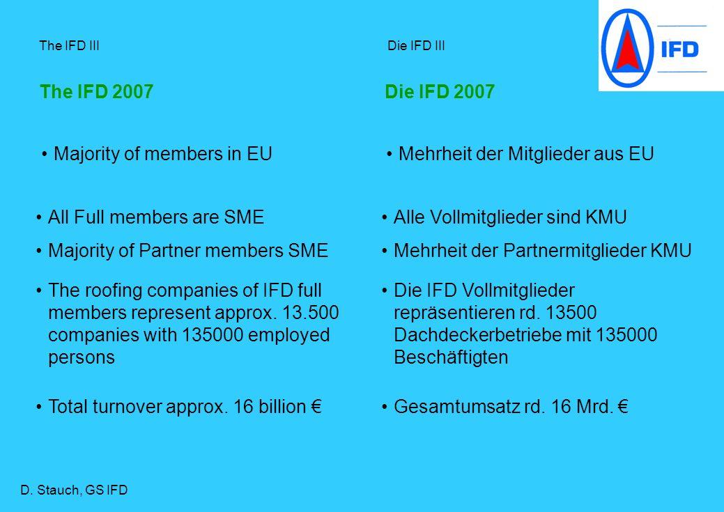 Majority of members in EU Mehrheit der Mitglieder aus EU