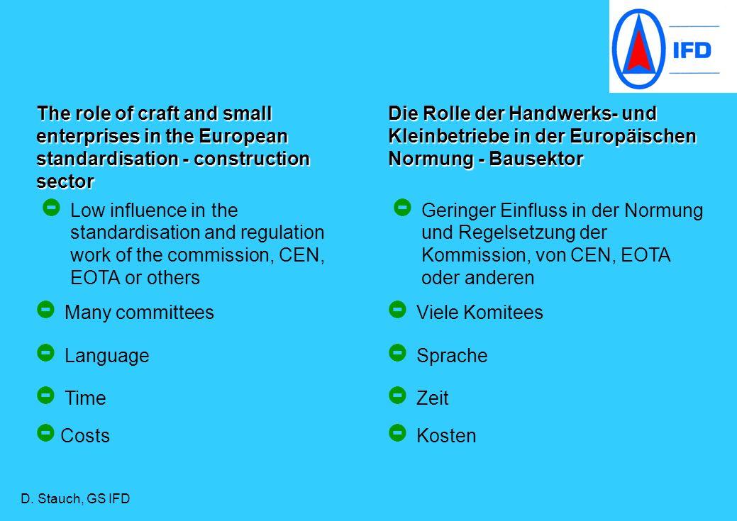 Die Rolle der Handwerks- und Kleinbetriebe in der Europäischen Normung - Bausektor