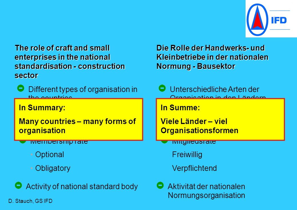  Different types of organisation in the countries