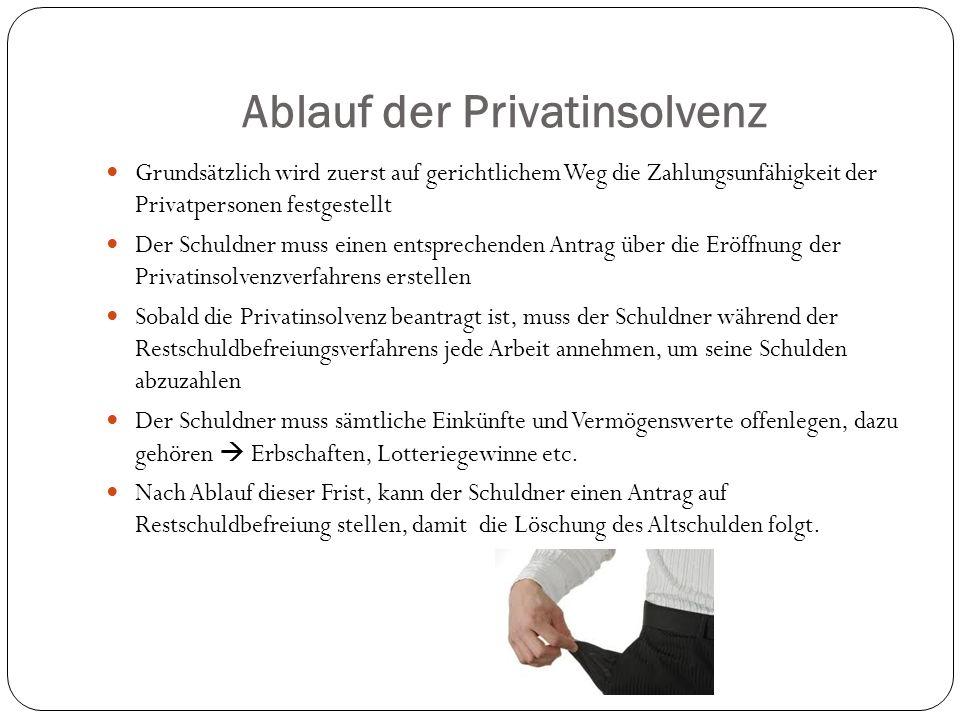 Ablauf der Privatinsolvenz