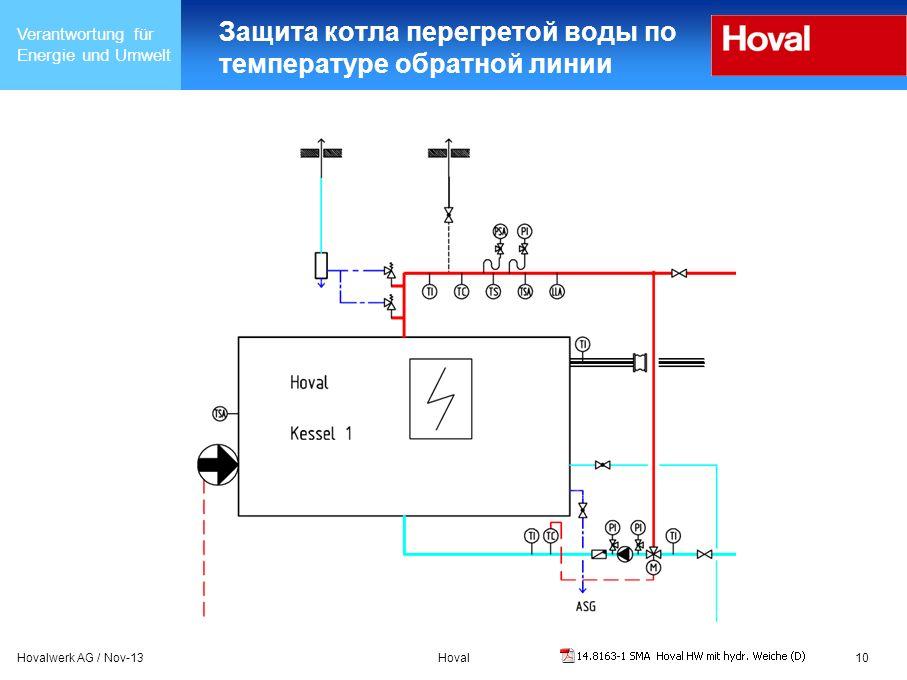 Защита котла перегретой воды по температуре обратной линии