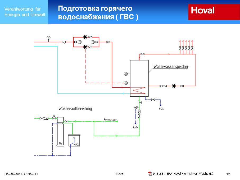 Подготовка горячего водоснабжения ( ГВС )