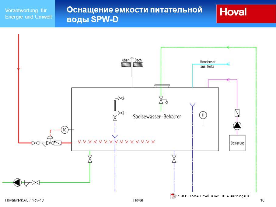 Оснащение емкости питательной воды SPW-D