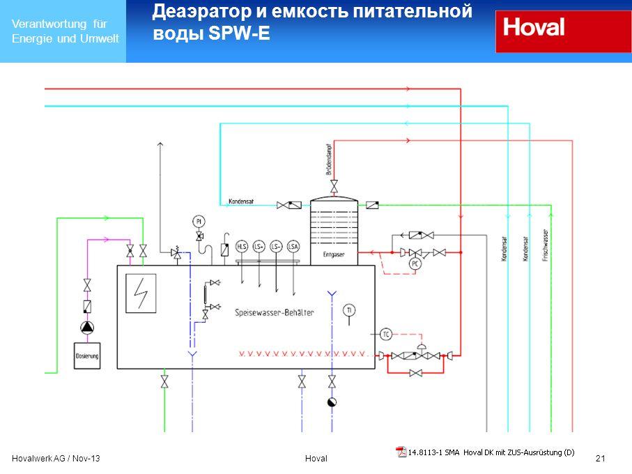 Деаэратор и емкость питательной воды SPW-E