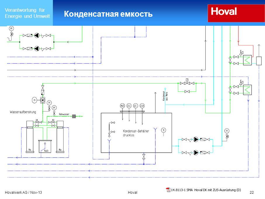 Конденсатная емкость Hovalwerk AG / Mrz-17 Hoval