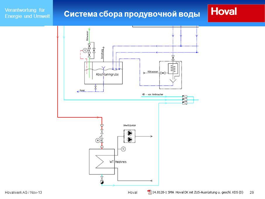 Система сбора продувочной воды