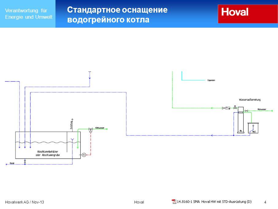 Стандартное оснащение водогрейного котла