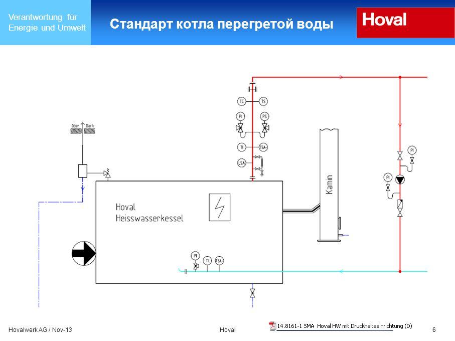Стандарт котла перегретой воды