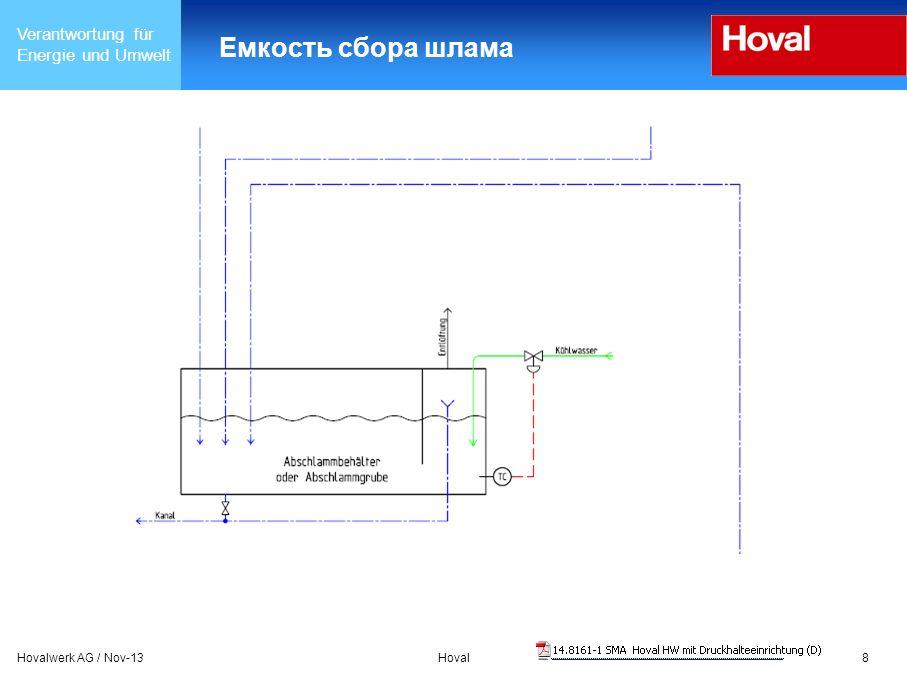 Емкость сбора шлама Hovalwerk AG / Mrz-17 Hoval