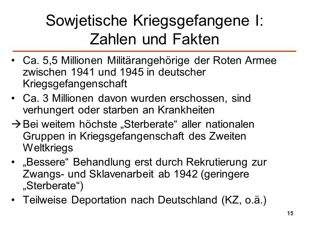 Sowjetische Kriegsgefangene I: Zahlen und Fakten