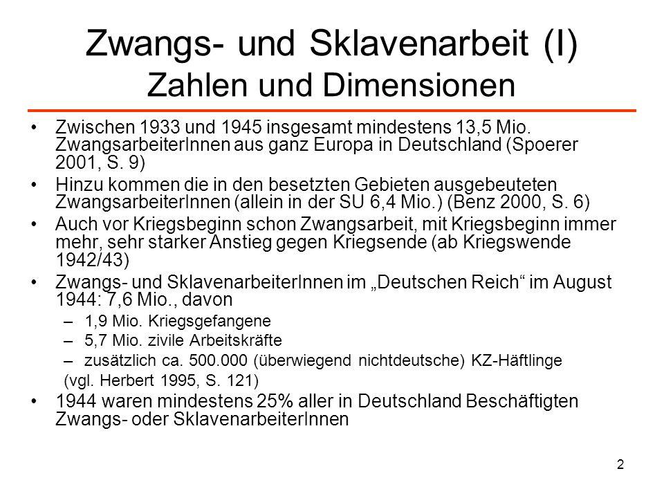 Zwangs- und Sklavenarbeit (I) Zahlen und Dimensionen
