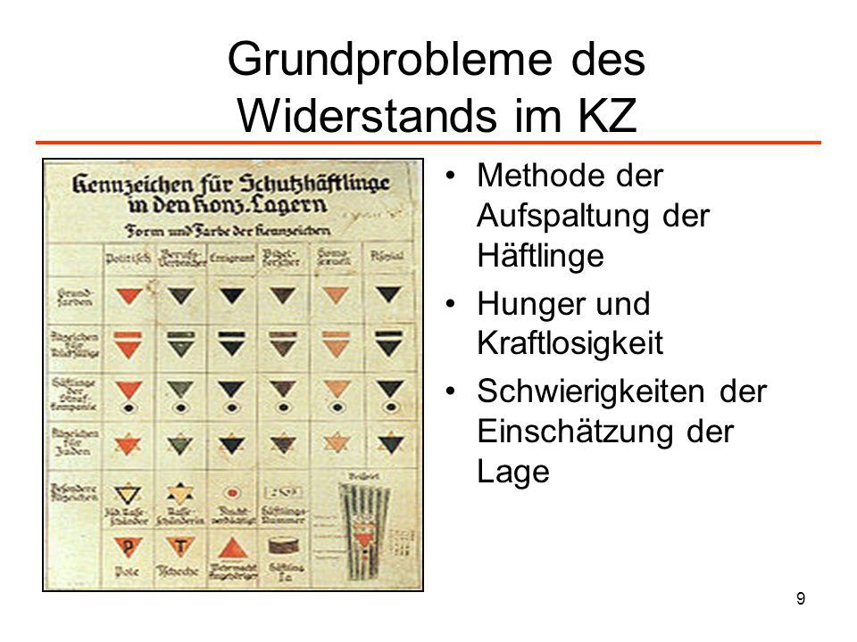 Grundprobleme des Widerstands im KZ