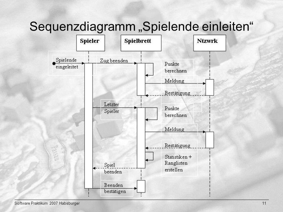"""Sequenzdiagramm """"Spielende einleiten"""