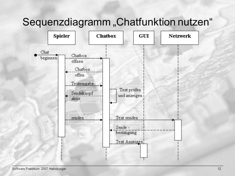 """Sequenzdiagramm """"Chatfunktion nutzen"""