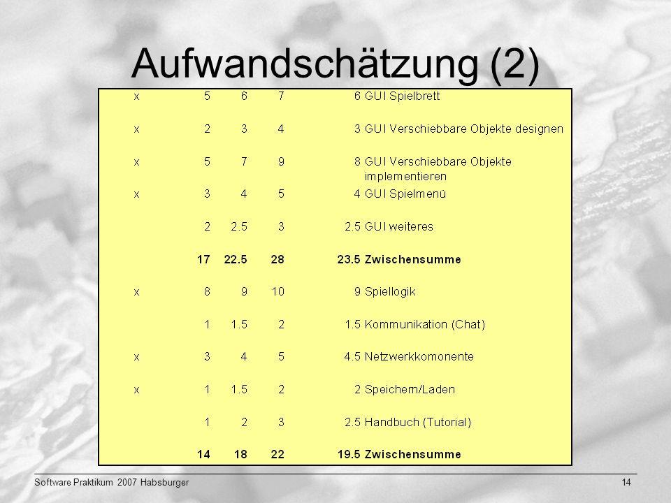 Aufwandschätzung (2) Software Praktikum 2007 Habsburger