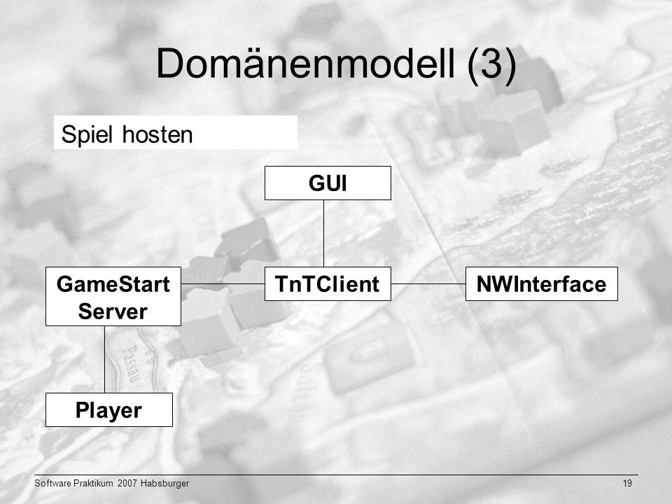 Domänenmodell (3) Spiel hosten TnTClient NWInterface GUI