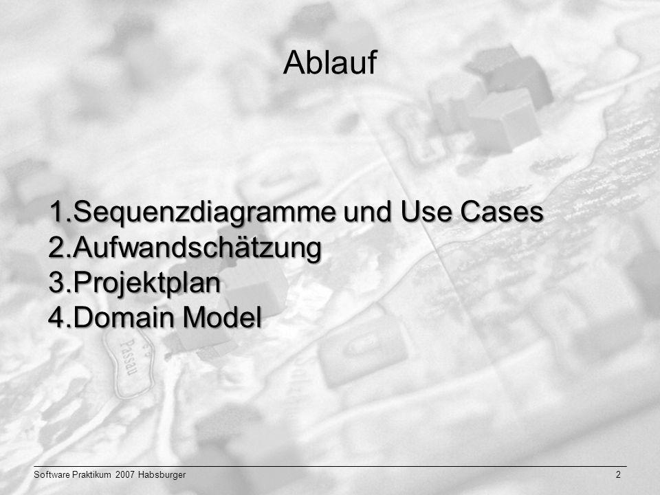 Ablauf Sequenzdiagramme und Use Cases Aufwandschätzung Projektplan