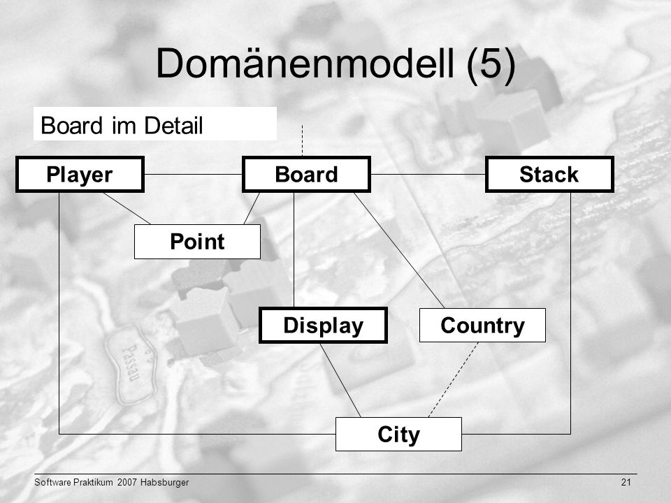 Domänenmodell (5) Board im Detail Board Stack Country City Display