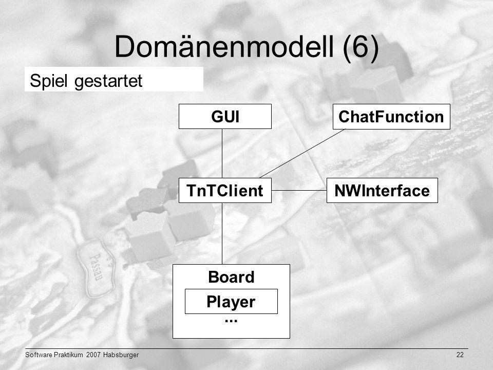 Domänenmodell (6) Spiel gestartet TnTClient NWInterface GUI Board ...