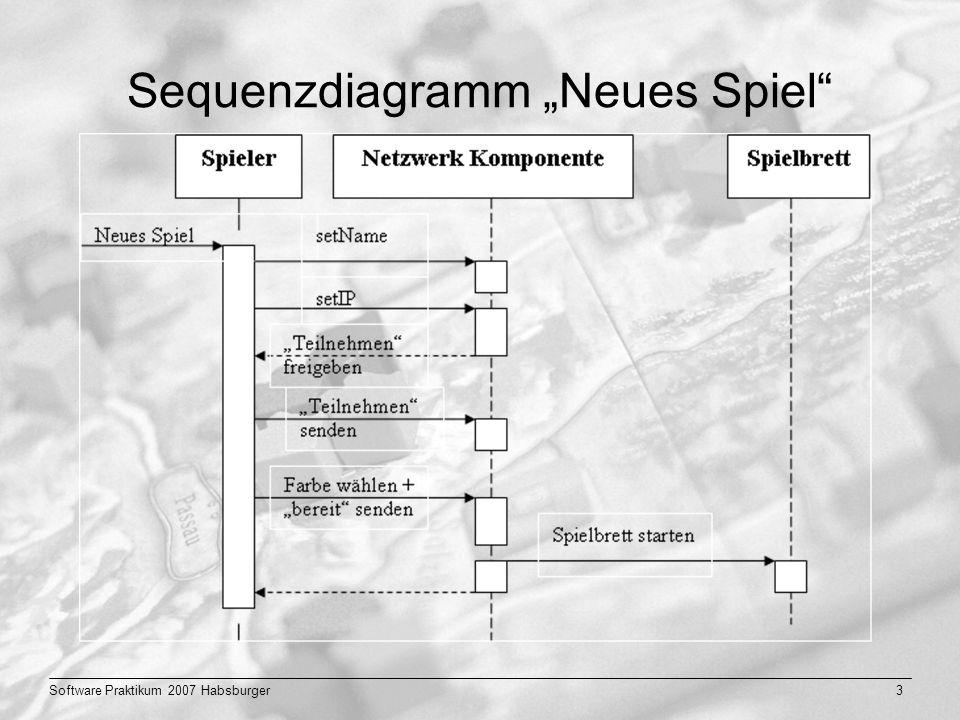 """Sequenzdiagramm """"Neues Spiel"""