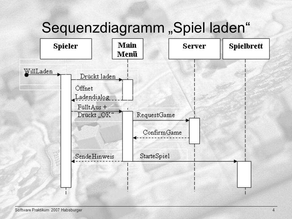 """Sequenzdiagramm """"Spiel laden"""