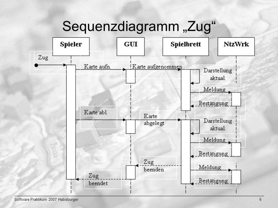 """Sequenzdiagramm """"Zug"""