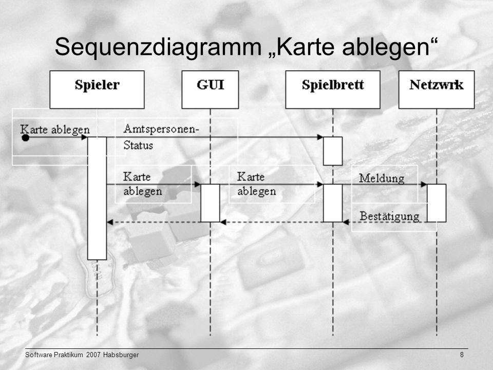 """Sequenzdiagramm """"Karte ablegen"""