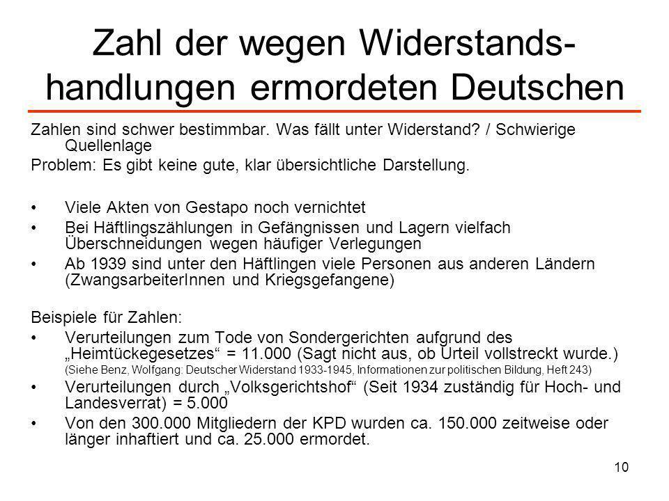Zahl der wegen Widerstands-handlungen ermordeten Deutschen