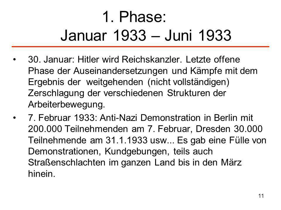 1. Phase: Januar 1933 – Juni 1933