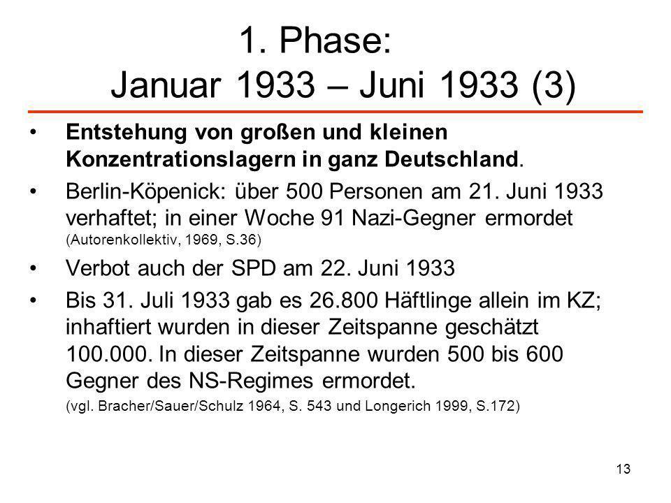 1. Phase: Januar 1933 – Juni 1933 (3) Entstehung von großen und kleinen Konzentrationslagern in ganz Deutschland.