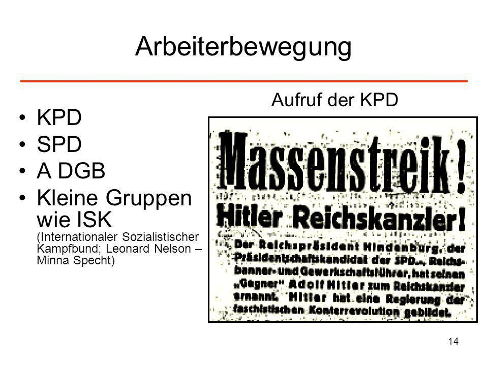Arbeiterbewegung KPD SPD A DGB