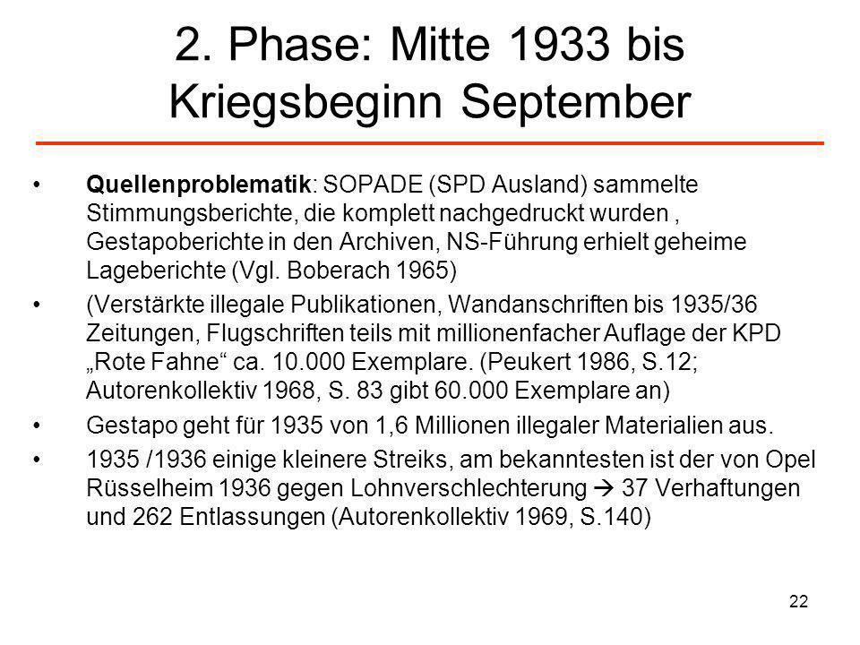 2. Phase: Mitte 1933 bis Kriegsbeginn September