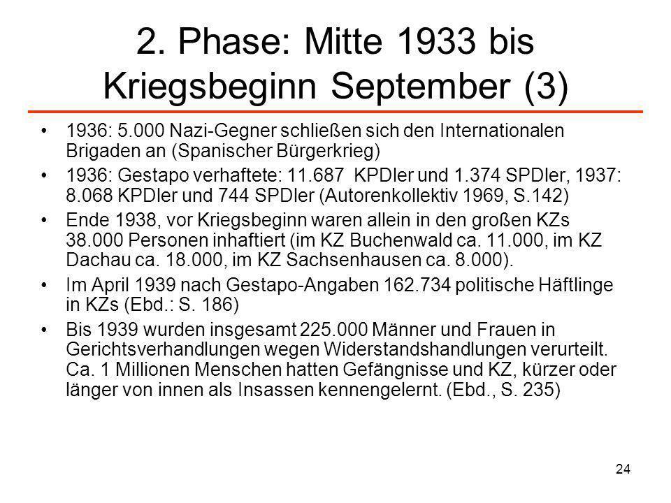 2. Phase: Mitte 1933 bis Kriegsbeginn September (3)