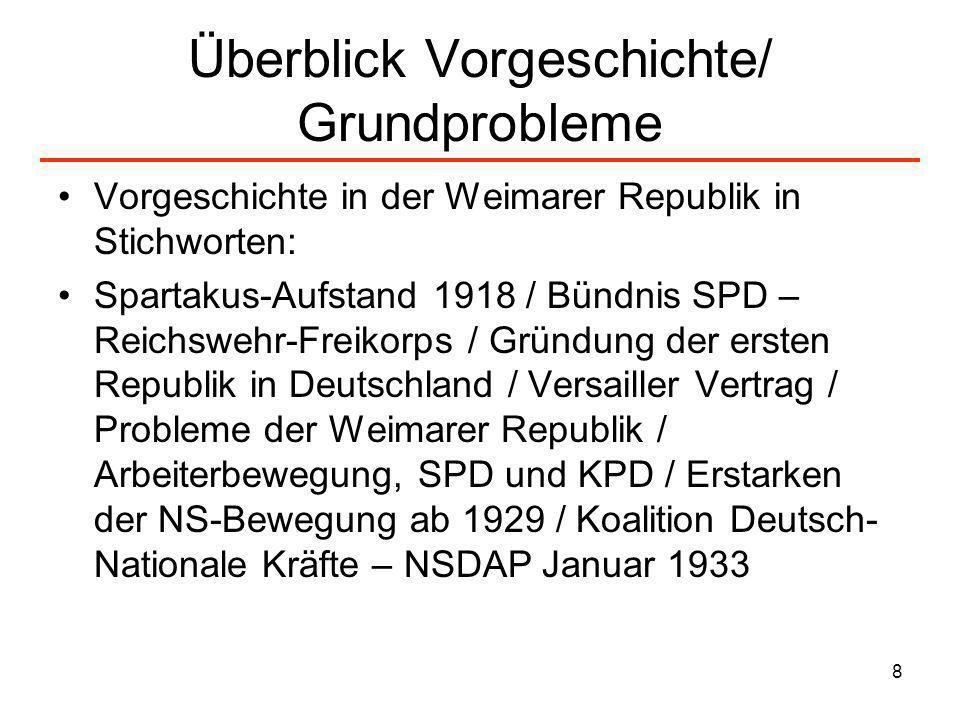 Überblick Vorgeschichte/ Grundprobleme