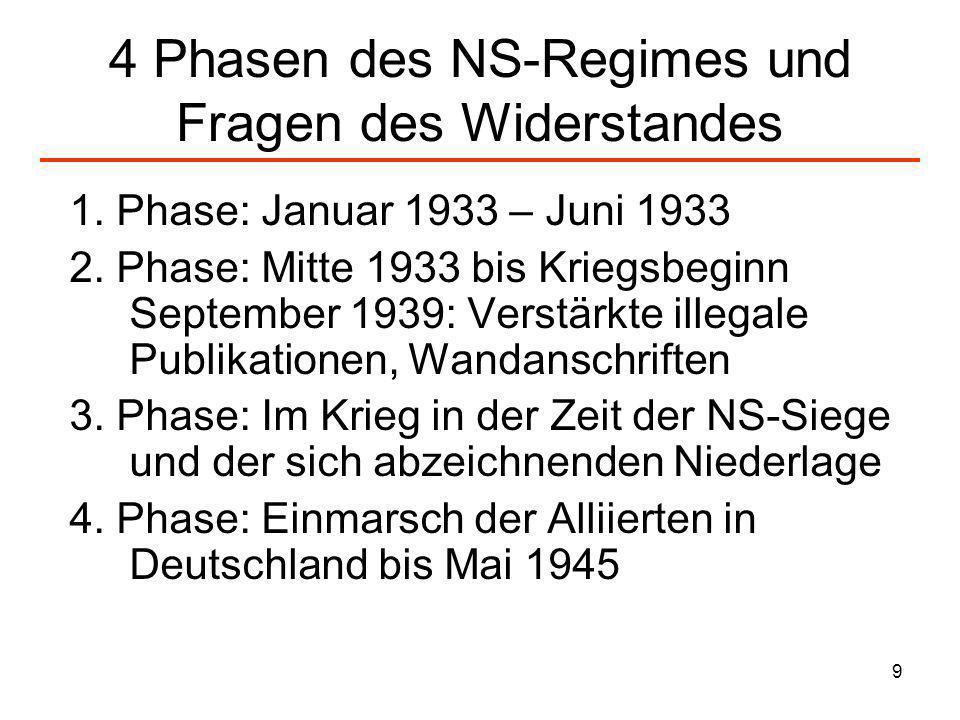 4 Phasen des NS-Regimes und Fragen des Widerstandes