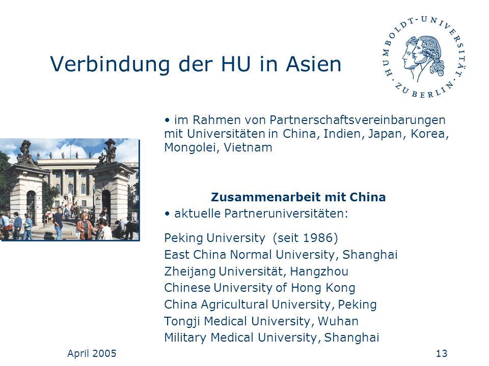 Verbindung der HU in Asien