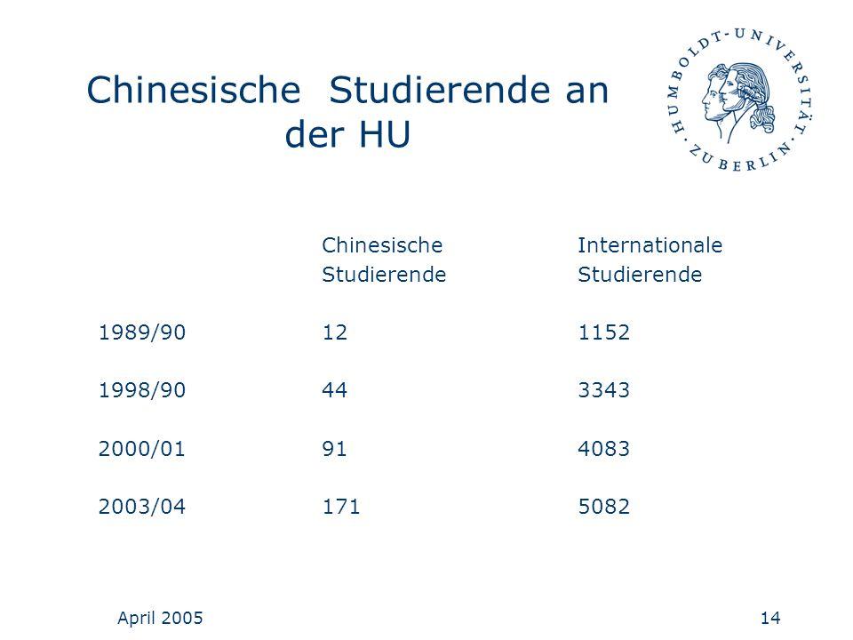 Chinesische Studierende an der HU