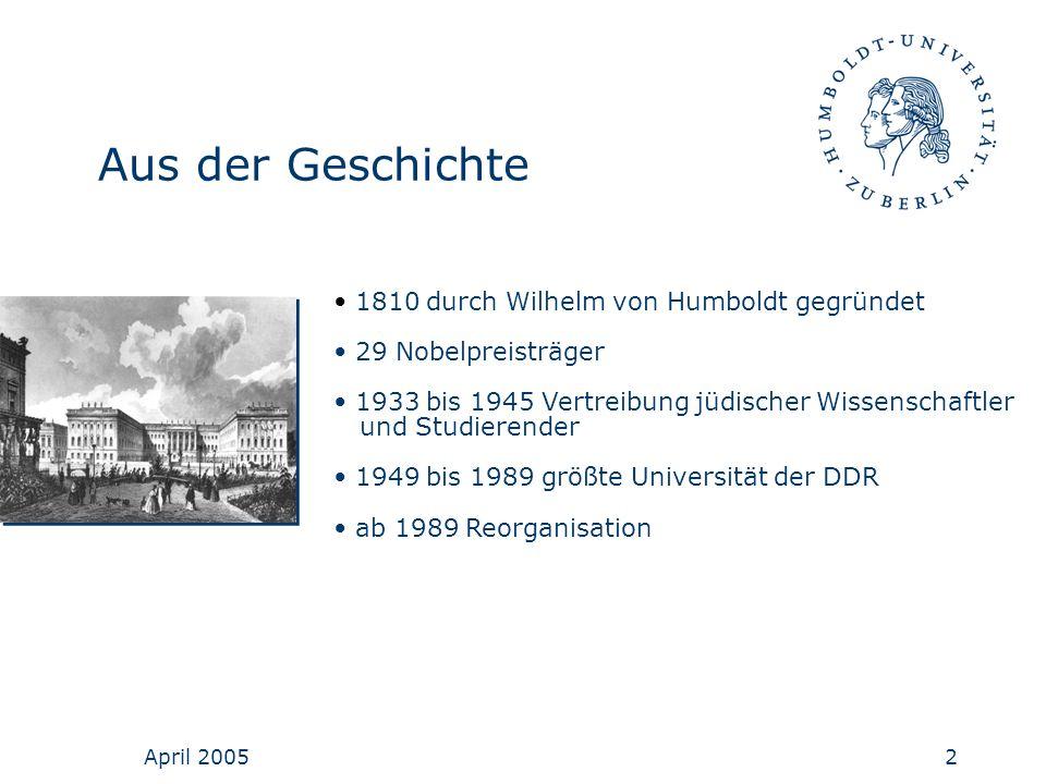 Aus der Geschichte 1810 durch Wilhelm von Humboldt gegründet