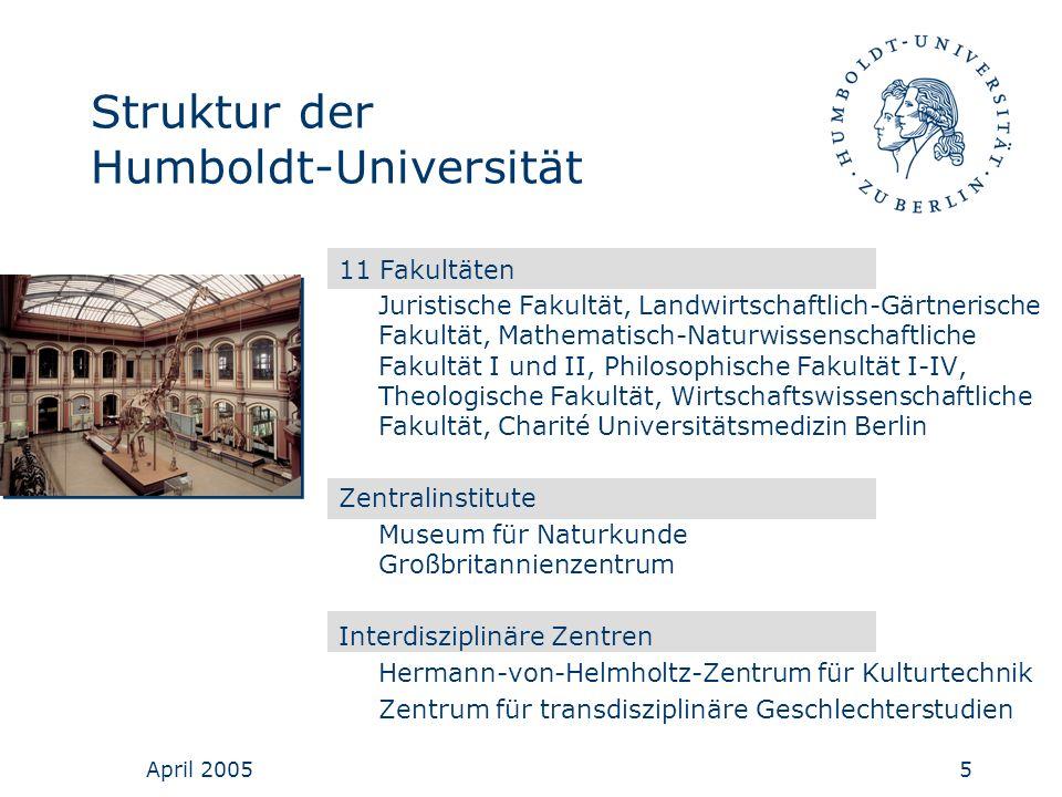 Struktur der Humboldt-Universität