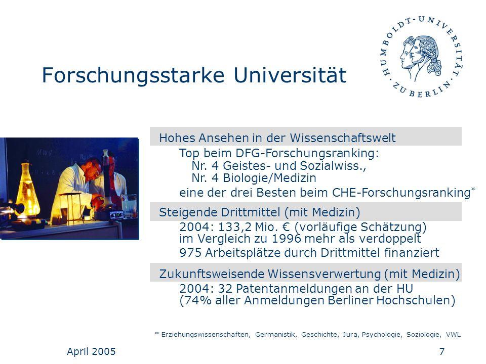 Forschungsstarke Universität