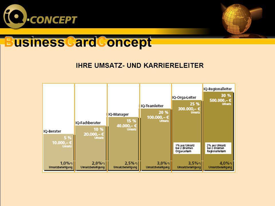 IHRE UMSATZ- UND KARRIERELEITER