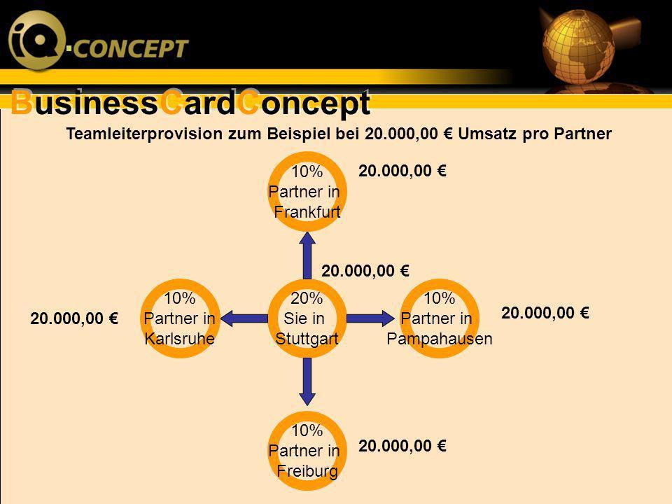 Teamleiterprovision zum Beispiel bei 20.000,00 € Umsatz pro Partner