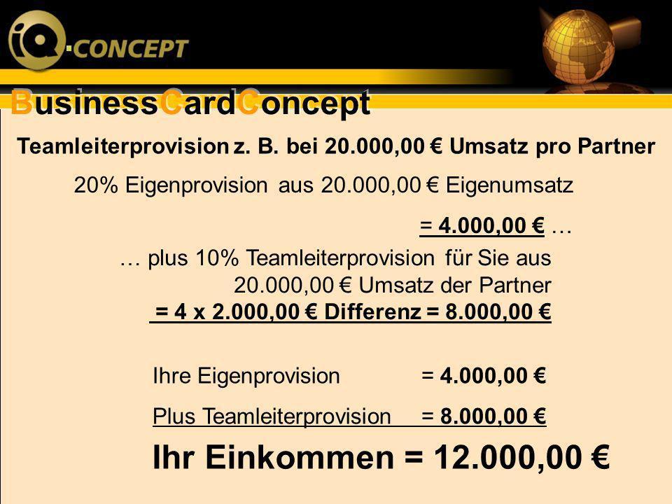 Teamleiterprovision z. B. bei 20.000,00 € Umsatz pro Partner