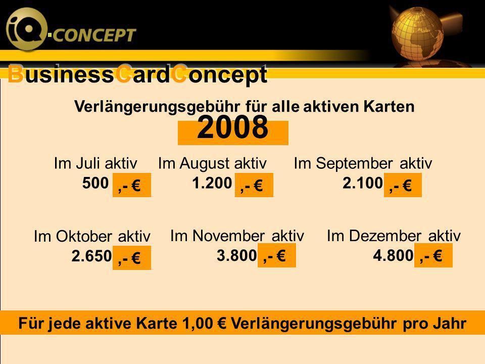 2008 2007 Verlängerungsgebühr für alle aktiven Karten Im Juli aktiv