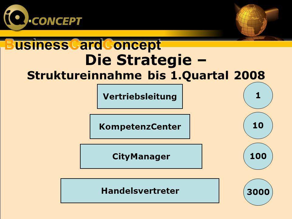 Die Strategie – Struktureinnahme bis 1.Quartal 2008