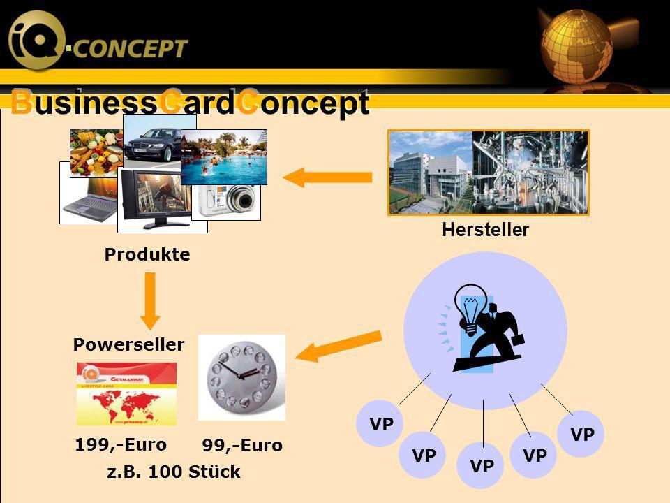 Produkte Hersteller VP Powerseller 199,-Euro 99,-Euro z.B. 100 Stück