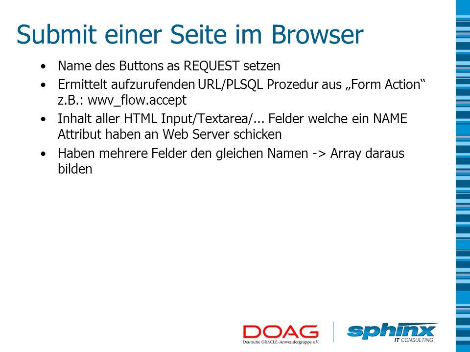 Submit einer Seite im Browser