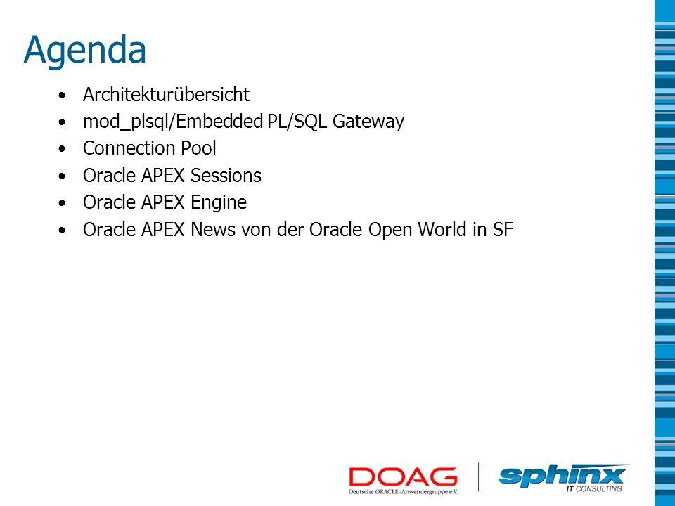 Agenda Architekturübersicht mod_plsql/Embedded PL/SQL Gateway