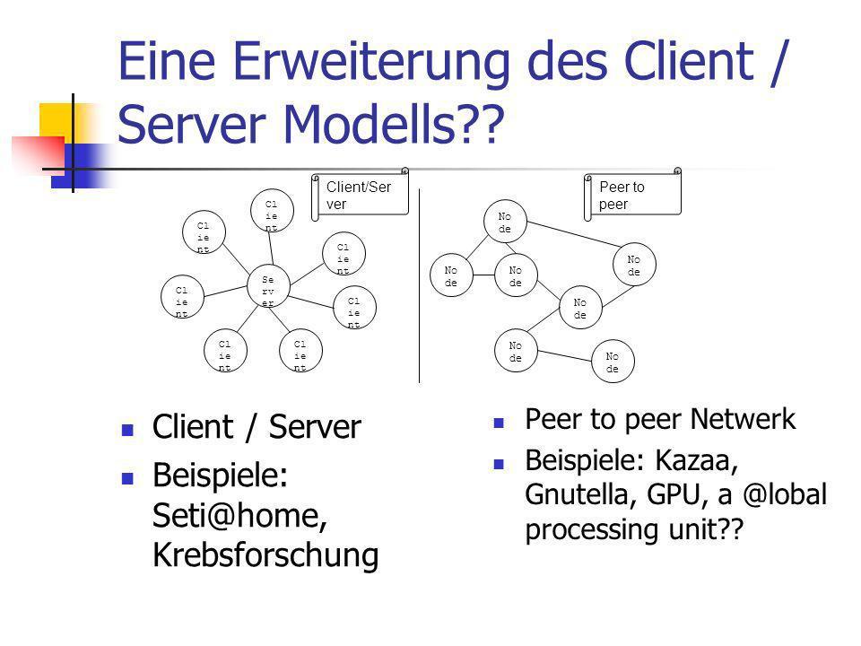 Eine Erweiterung des Client / Server Modells